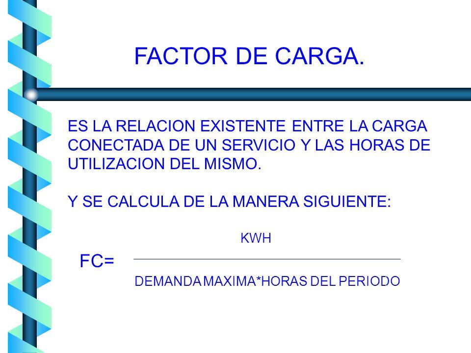 FACTOR DE CARGA. FC= % FC= KW*24 HRS*PER