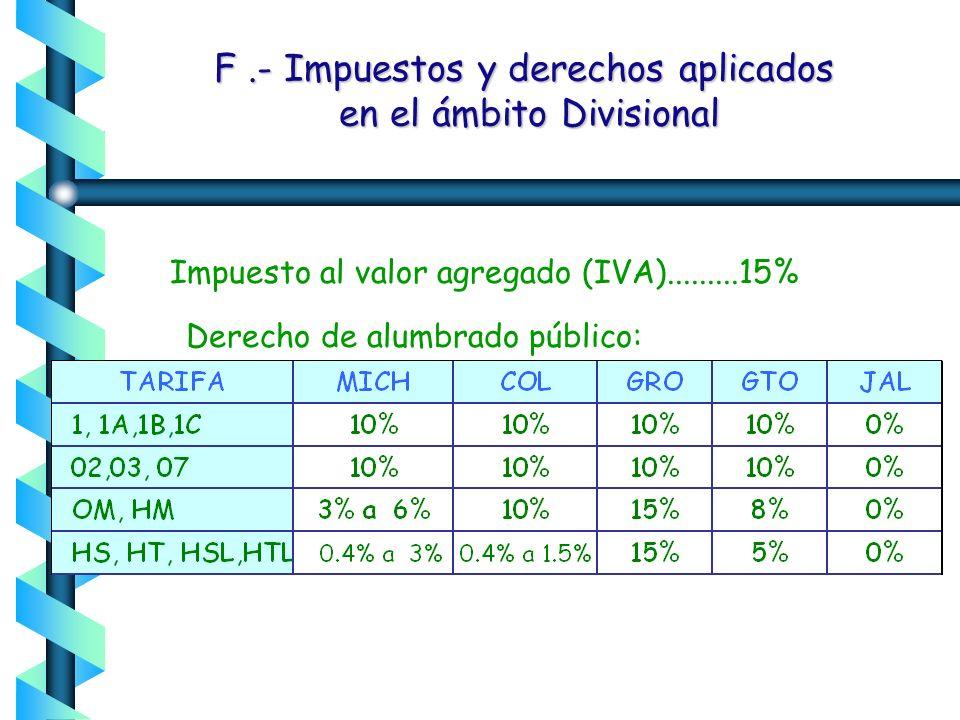 F .- Impuestos y derechos aplicados en el ámbito Divisional