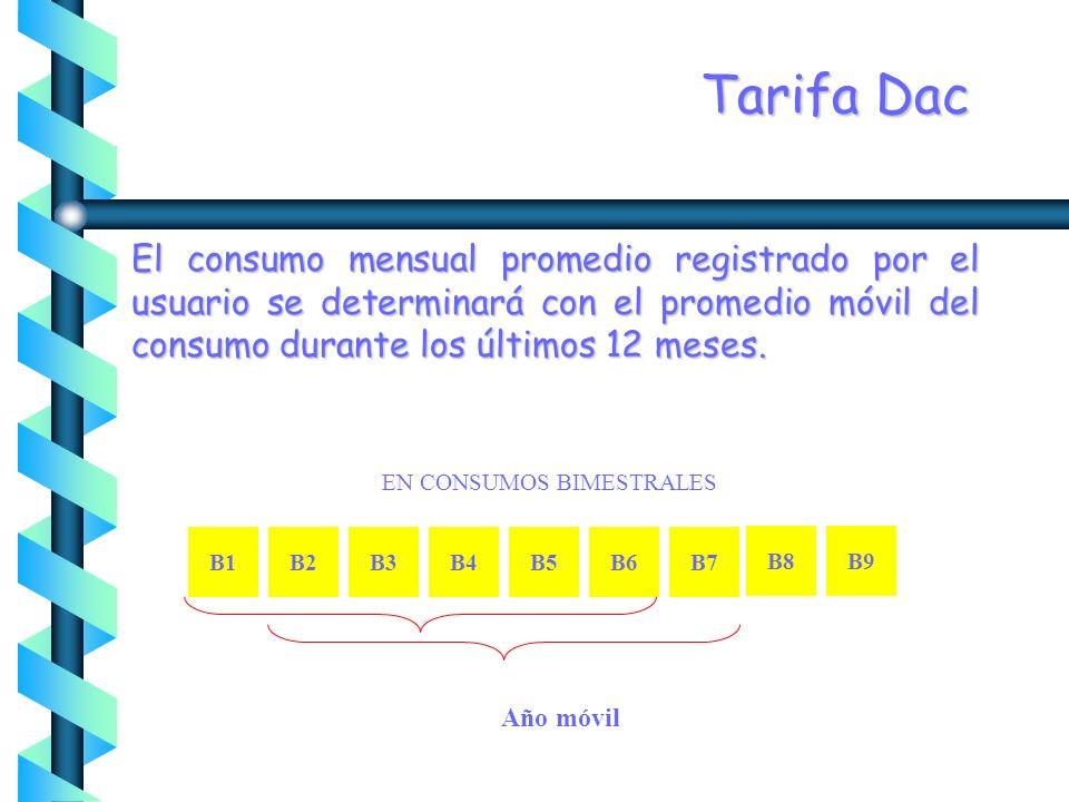 Tarifa Dac El consumo mensual promedio registrado por el usuario se determinará con el promedio móvil del consumo durante los últimos 12 meses.