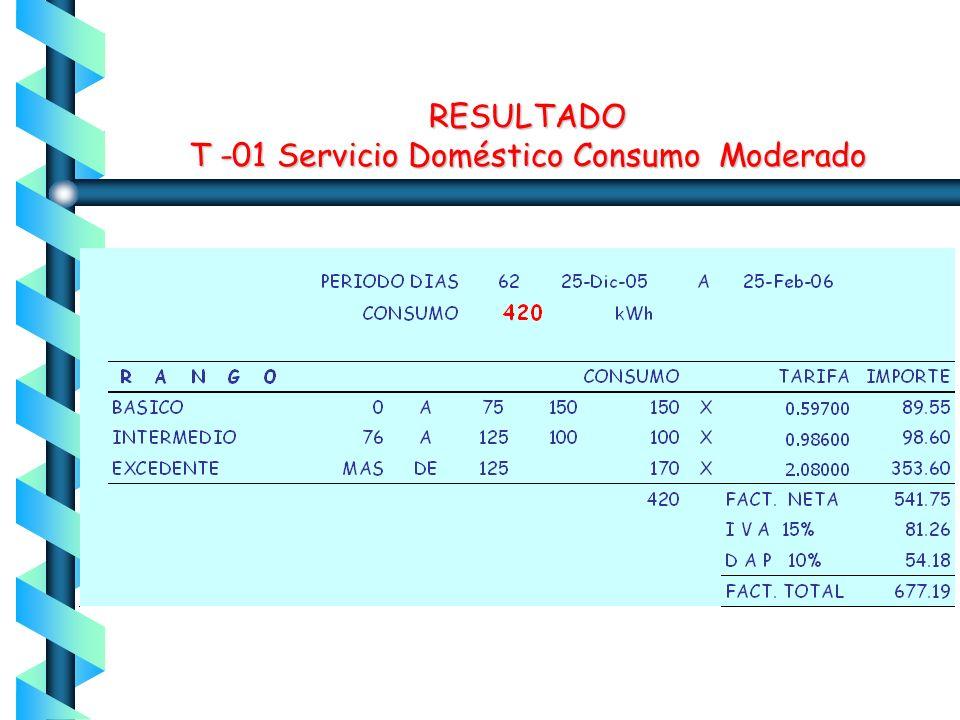 RESULTADO T -01 Servicio Doméstico Consumo Moderado