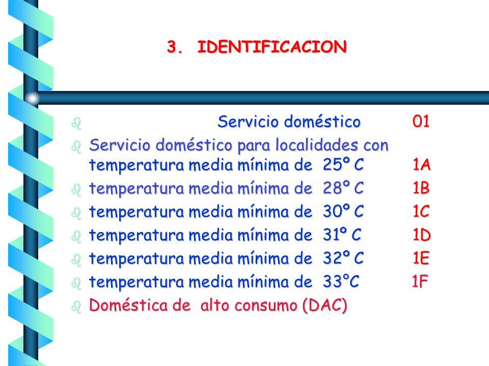 3. IDENTIFICACION Servicio doméstico 01. Servicio doméstico para localidades con temperatura media mínima de 25º C 1A.