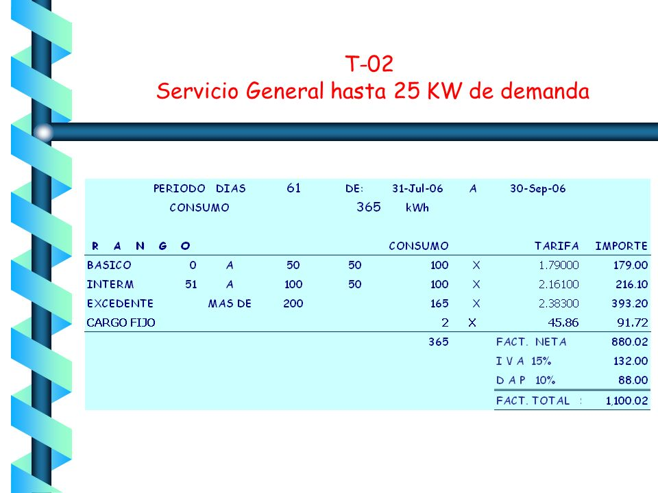 T-02 Servicio General hasta 25 KW de demanda
