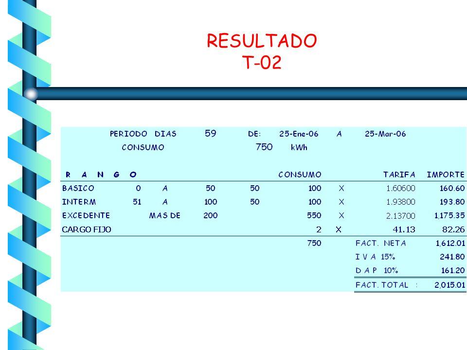 RESULTADO T-02