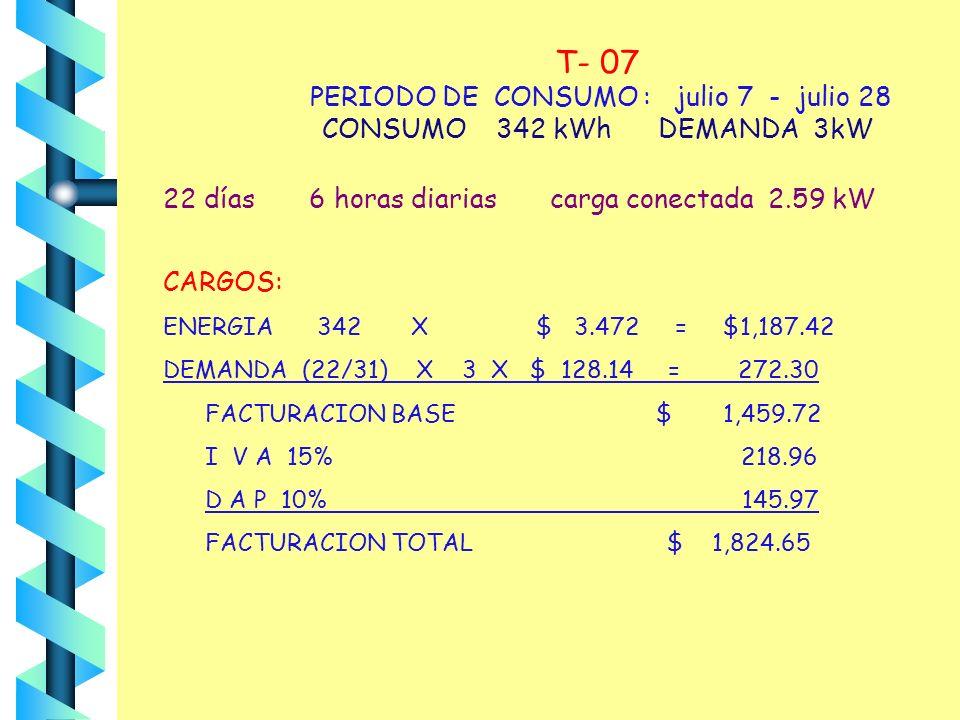 T- 07 PERIODO DE CONSUMO : julio 7 - julio 28 CONSUMO 342 kWh DEMANDA 3kW