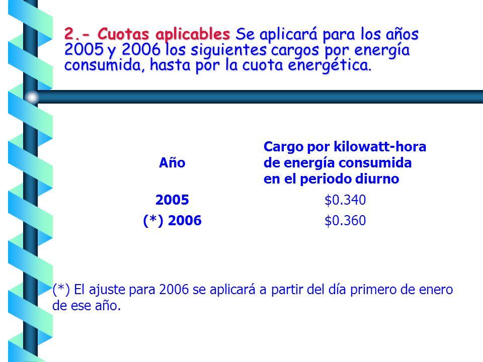 2.- Cuotas aplicables Se aplicará para los años 2005 y 2006 los siguientes cargos por energía consumida, hasta por la cuota energética.