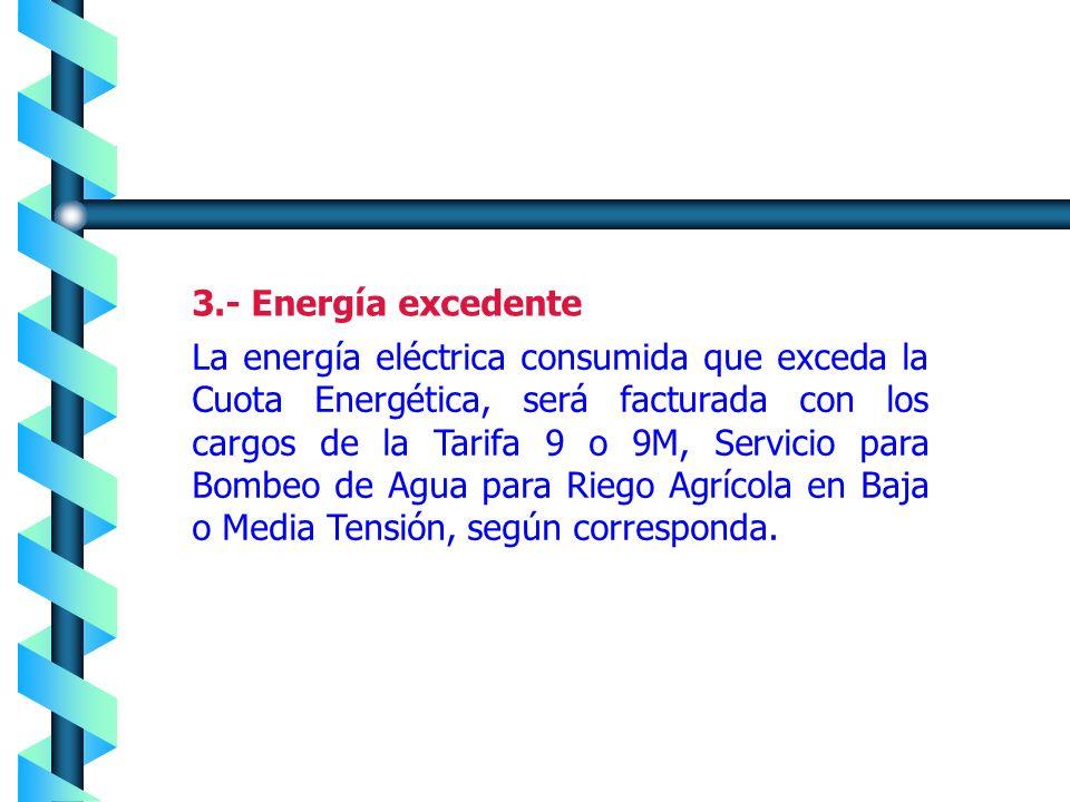 3.- Energía excedente