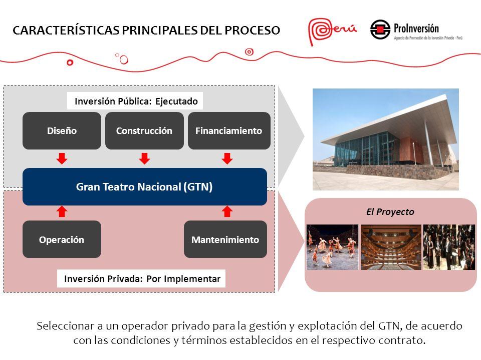 Gran Teatro Nacional (GTN)