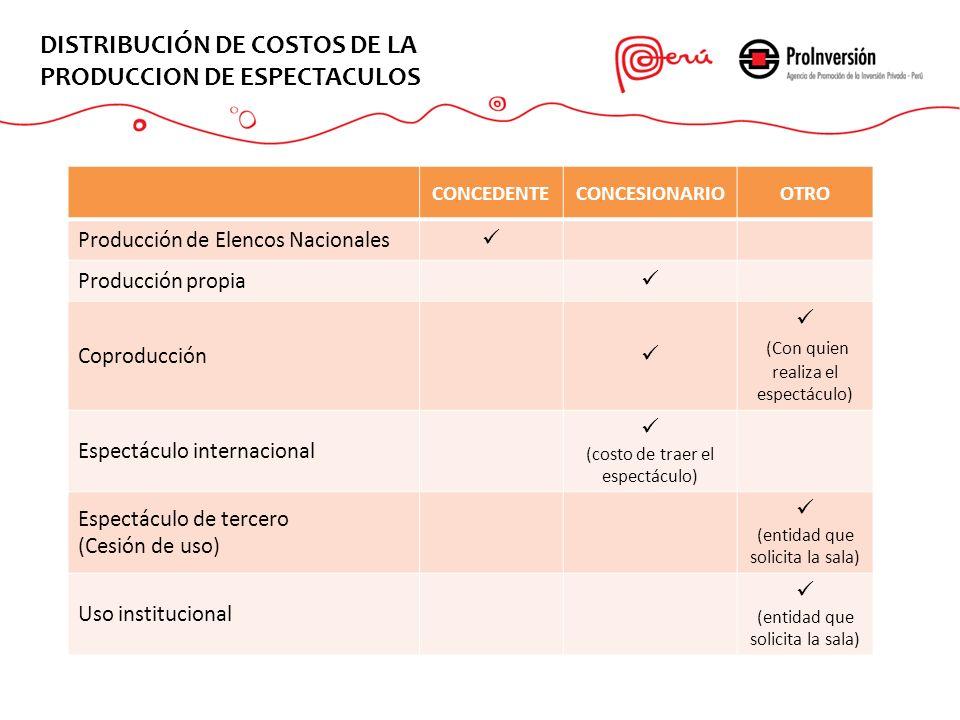DISTRIBUCIÓN DE COSTOS DE LA PRODUCCION DE ESPECTACULOS