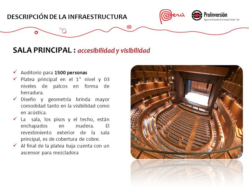 SALA PRINCIPAL : accesibilidad y visibilidad