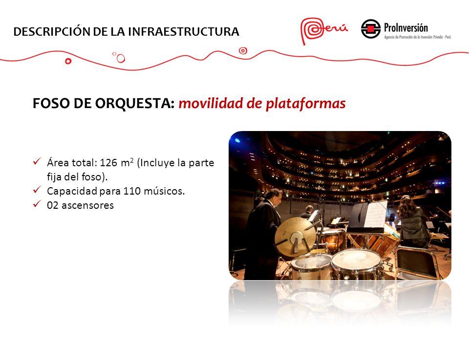FOSO DE ORQUESTA: movilidad de plataformas