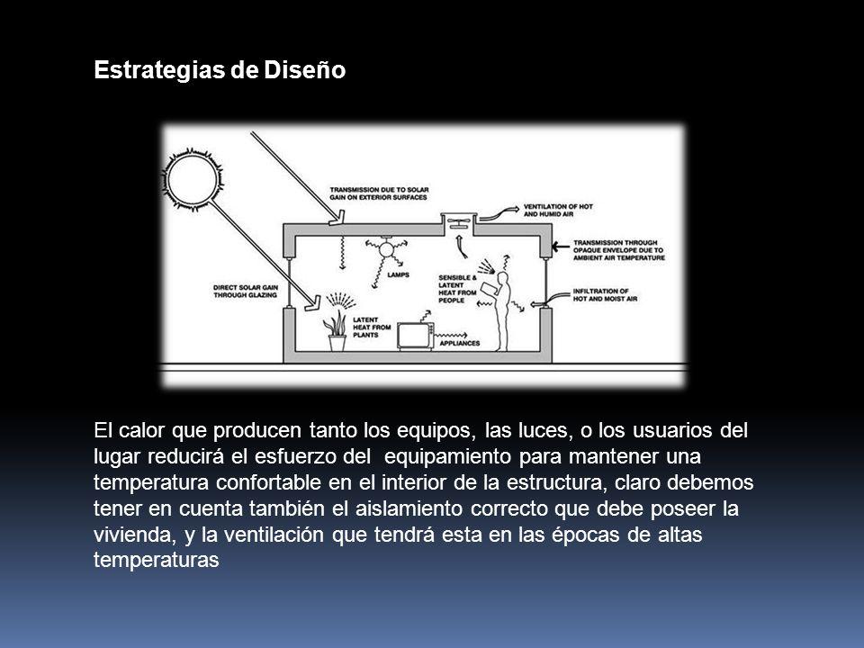 Estrategias de Diseño