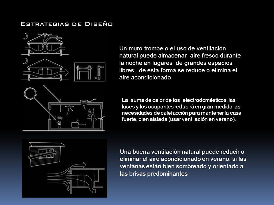 Un muro trombe o el uso de ventilación natural puede almacenar aire fresco durante la noche en lugares de grandes espacios libres, de esta forma se reduce o elimina el aire acondicionado