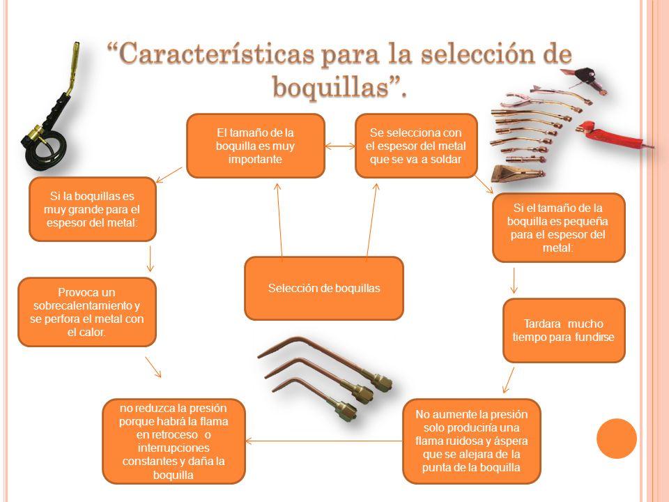 ''Características para la selección de boquillas''.