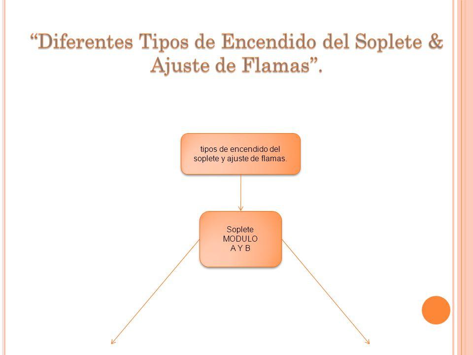 ''Diferentes Tipos de Encendido del Soplete & Ajuste de Flamas''.
