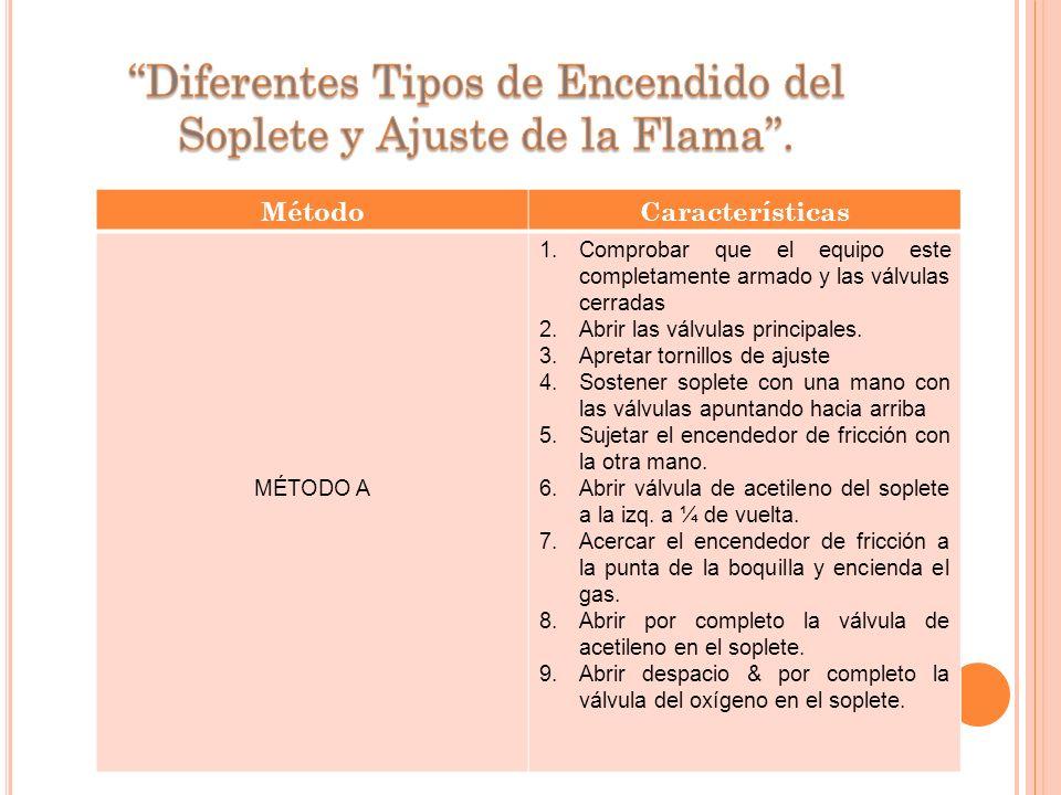 ''Diferentes Tipos de Encendido del Soplete y Ajuste de la Flama''.