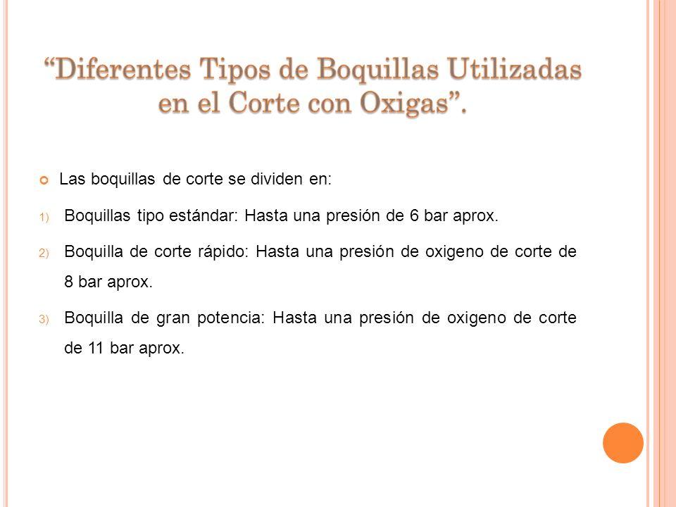 ''Diferentes Tipos de Boquillas Utilizadas en el Corte con Oxigas''.