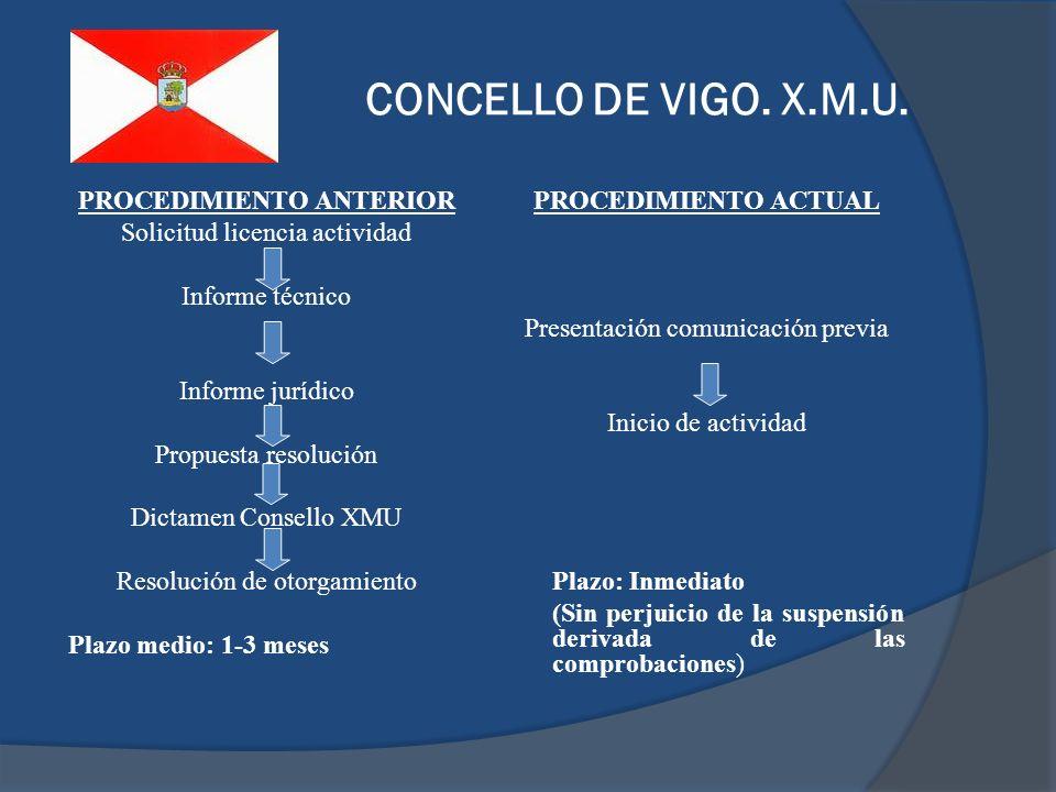 CONCELLO DE VIGO. X.M.U.