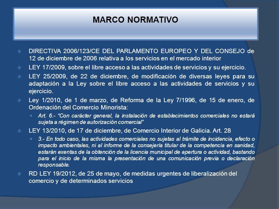 MARCO NORMATIVO DIRECTIVA 2006/123/CE DEL PARLAMENTO EUROPEO Y DEL CONSEJO de 12 de diciembre de 2006 relativa a los servicios en el mercado interior.