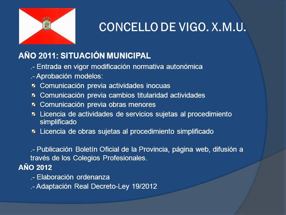 CONCELLO DE VIGO. X.M.U. AÑO 2011: SITUACIÓN MUNICIPAL