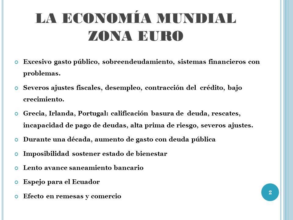 LA ECONOMÍA MUNDIAL ZONA EURO