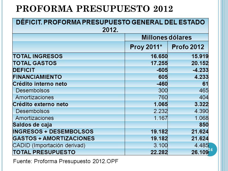 DÉFICIT. PROFORMA PRESUPUESTO GENERAL DEL ESTADO 2012.