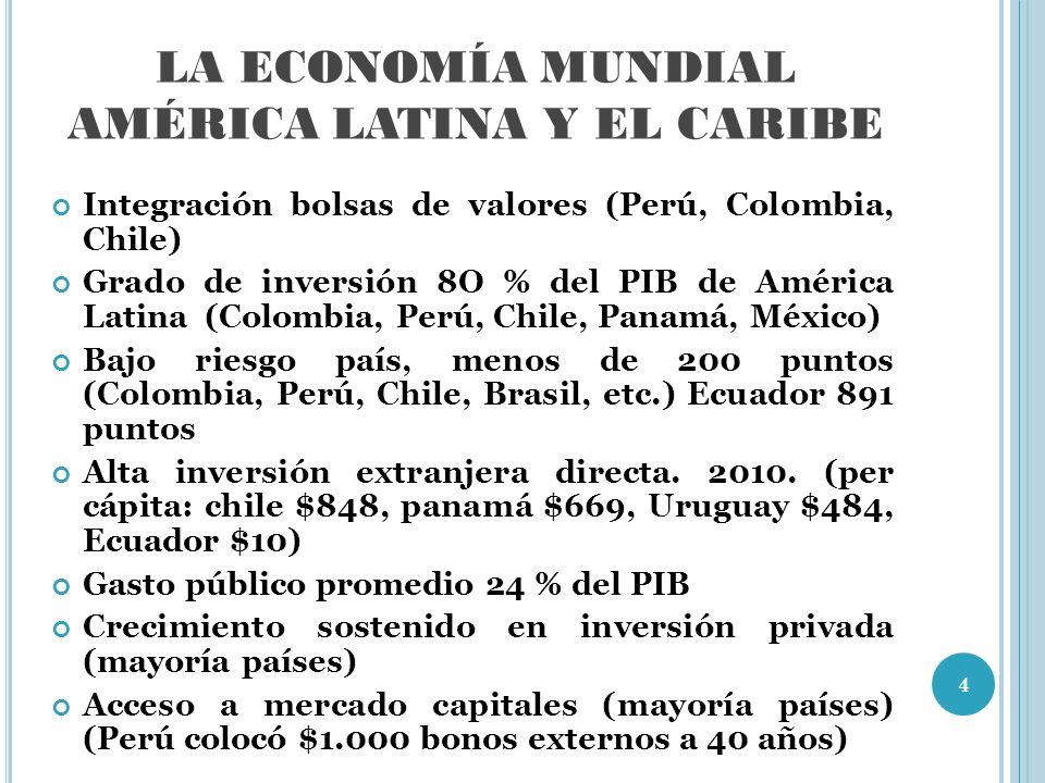 LA ECONOMÍA MUNDIAL AMÉRICA LATINA Y EL CARIBE