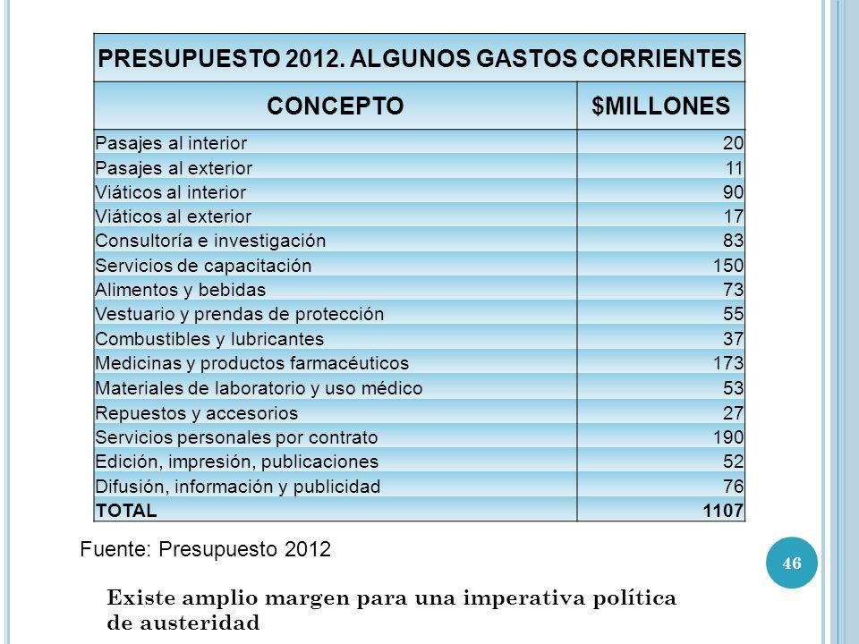 PRESUPUESTO 2012. ALGUNOS GASTOS CORRIENTES