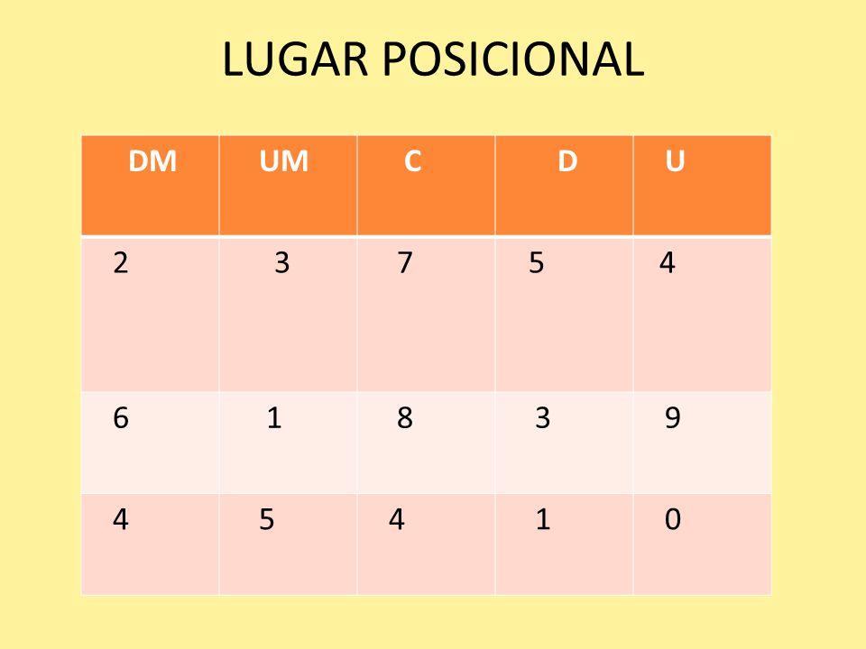 LUGAR POSICIONAL DM UM C D U 2 3 7 5 4 6 1 8 9