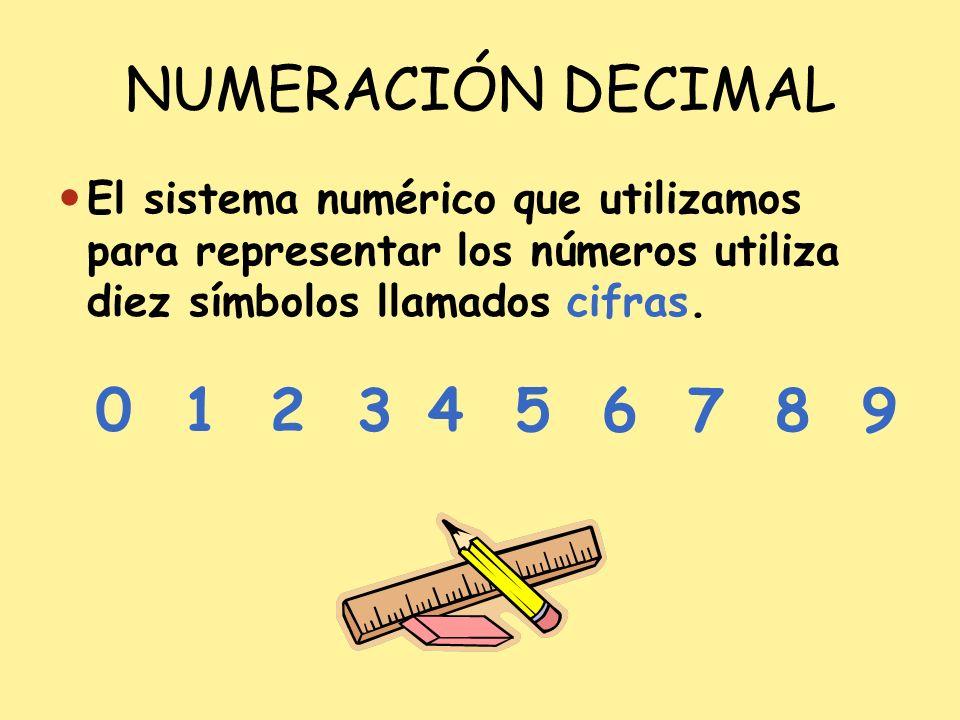 NUMERACIÓN DECIMAL El sistema numérico que utilizamos para representar los números utiliza diez símbolos llamados cifras.