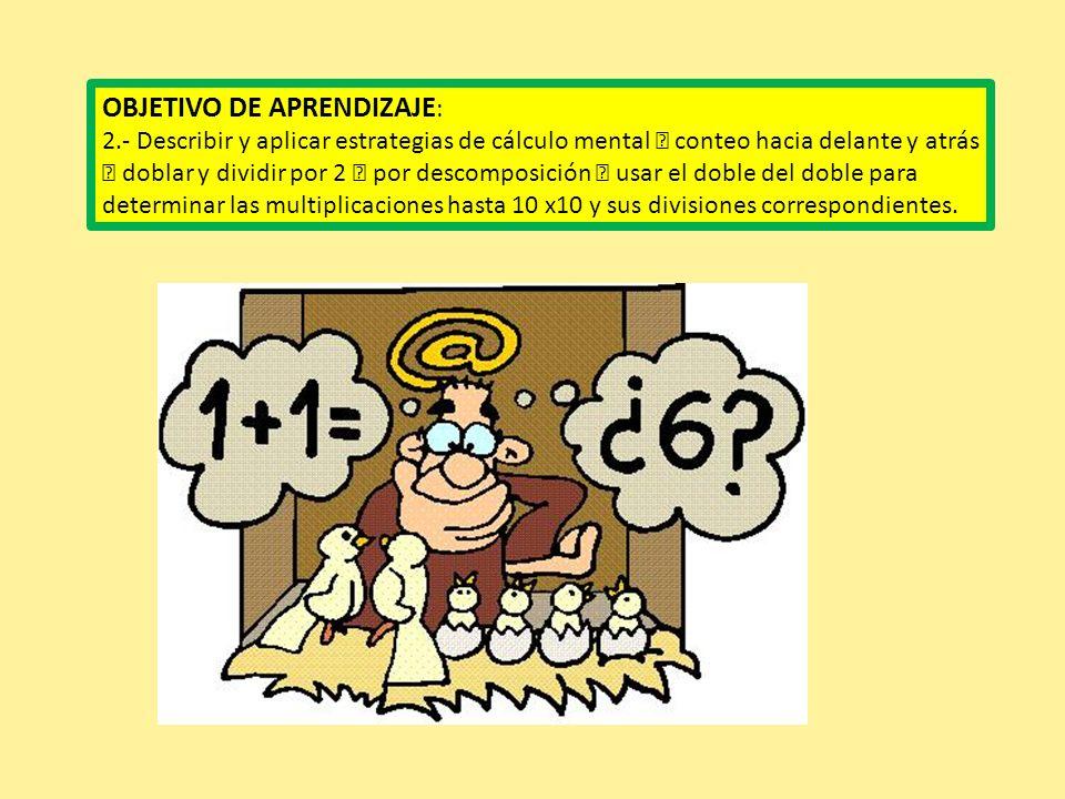 OBJETIVO DE APRENDIZAJE: