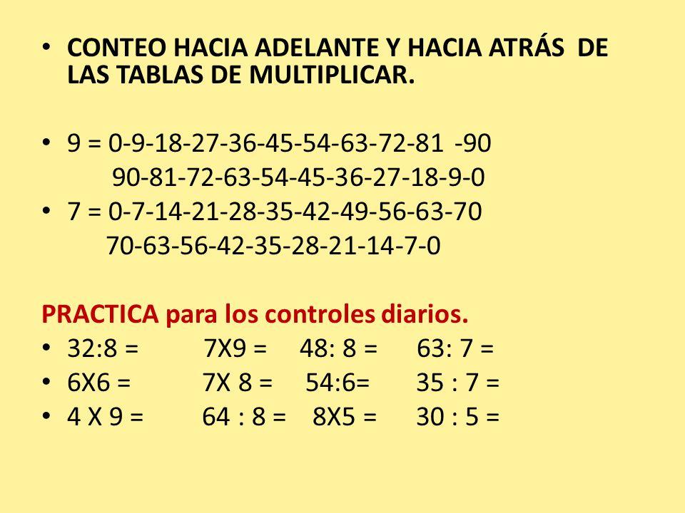 CONTEO HACIA ADELANTE Y HACIA ATRÁS DE LAS TABLAS DE MULTIPLICAR.