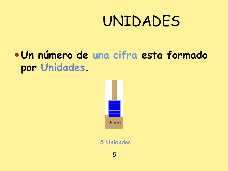 UNIDADES Un número de una cifra esta formado por Unidades. 5 Unidades