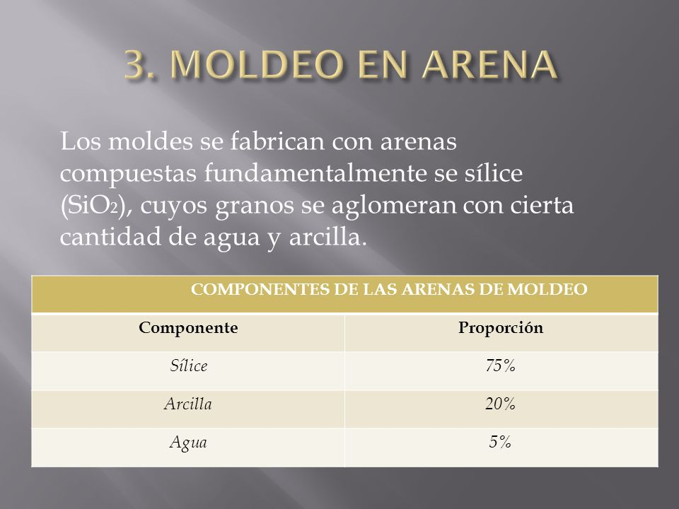 COMPONENTES DE LAS ARENAS DE MOLDEO