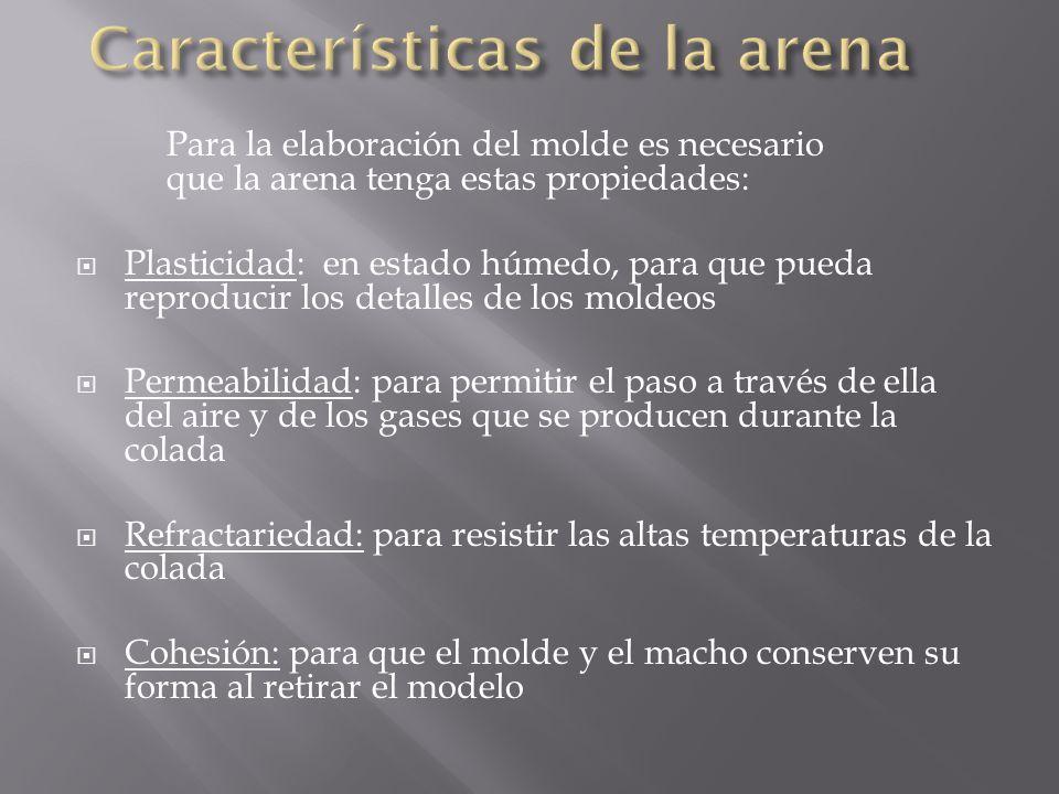 Características de la arena