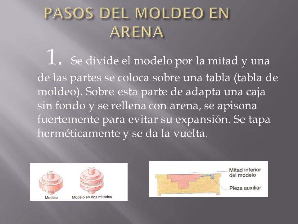 PASOS DEL MOLDEO EN ARENA