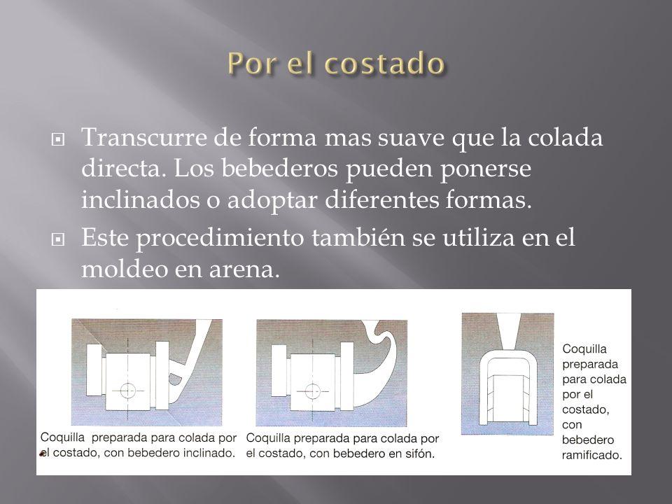 Por el costado Transcurre de forma mas suave que la colada directa. Los bebederos pueden ponerse inclinados o adoptar diferentes formas.
