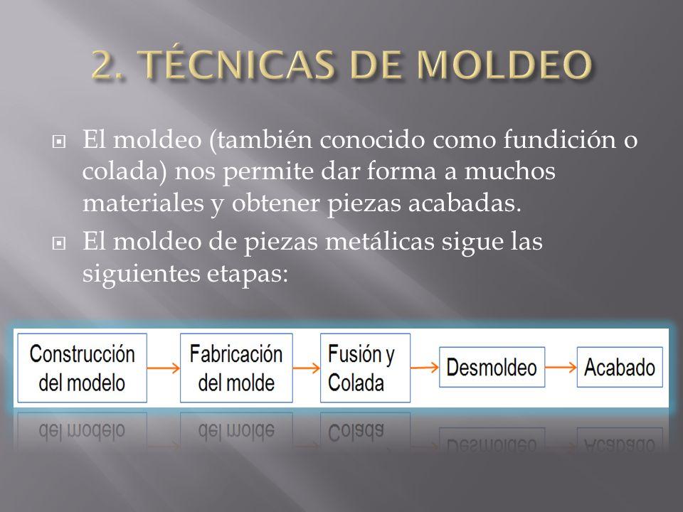2. TÉCNICAS DE MOLDEO El moldeo (también conocido como fundición o colada) nos permite dar forma a muchos materiales y obtener piezas acabadas.