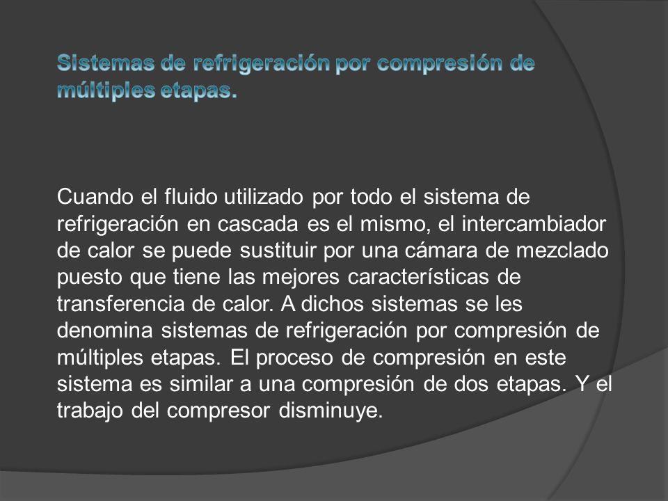 Sistemas de refrigeración por compresión de múltiples etapas.