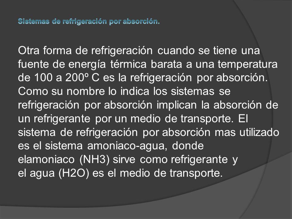 Sistemas de refrigeración por absorción.