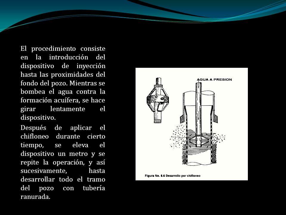El procedimiento consiste en la introducción del dispositivo de inyección hasta las proximidades del fondo del pozo. Mientras se bombea el agua contra la formación acuífera, se hace girar lentamente el dispositivo.