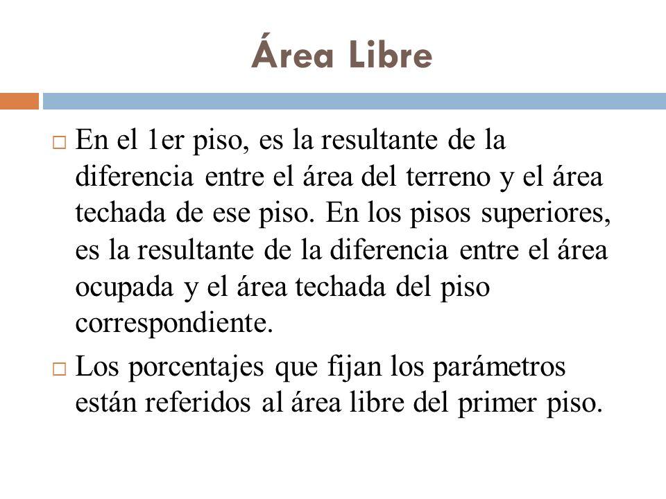 Área Libre