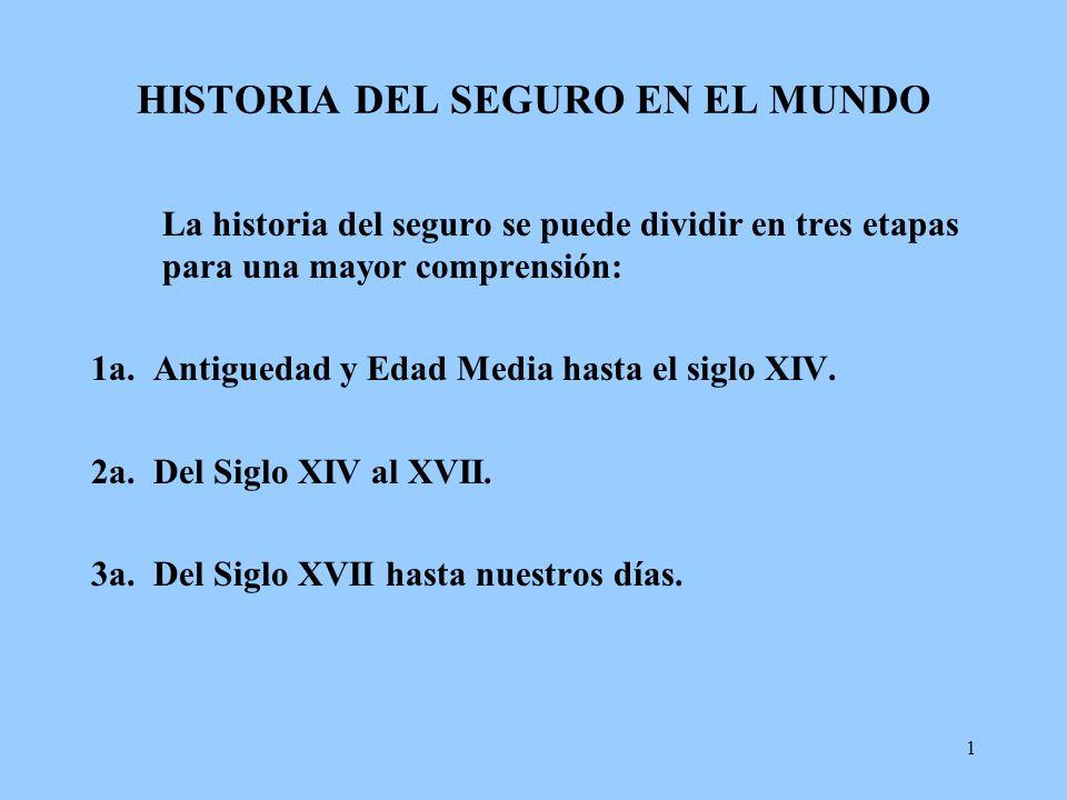 HISTORIA DEL SEGURO EN EL MUNDO