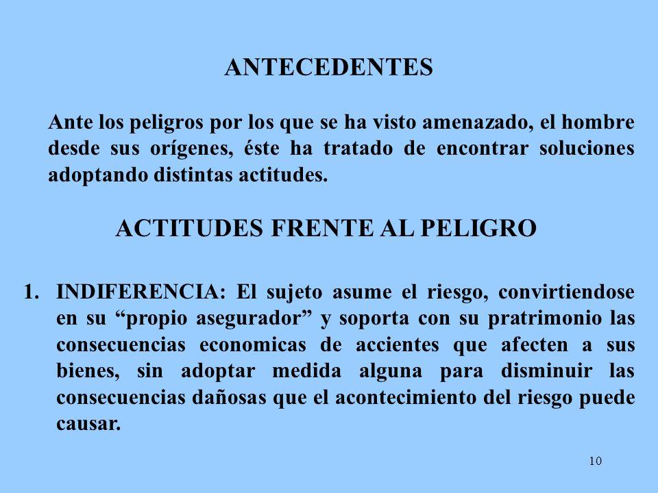 ACTITUDES FRENTE AL PELIGRO