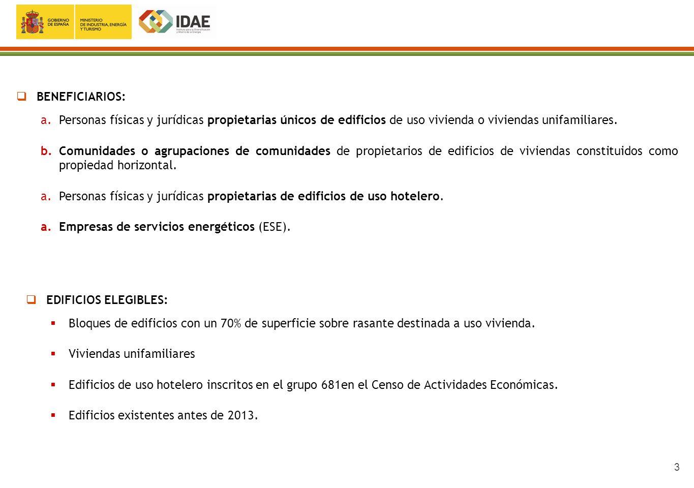 Empresas de servicios energéticos (ESE).