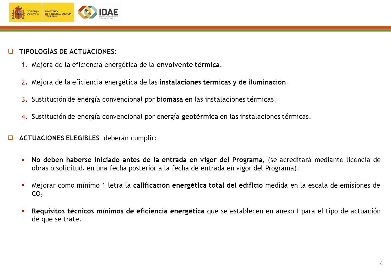 TIPOLOGÍAS DE ACTUACIONES: