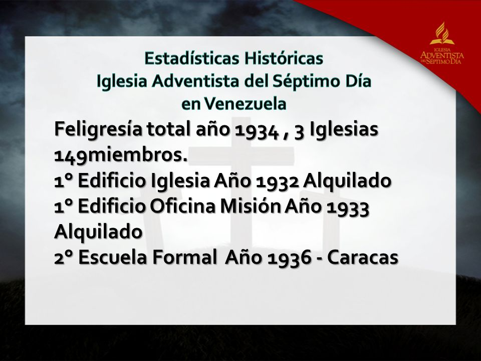 Estadísticas Históricas Iglesia Adventista del Séptimo Día
