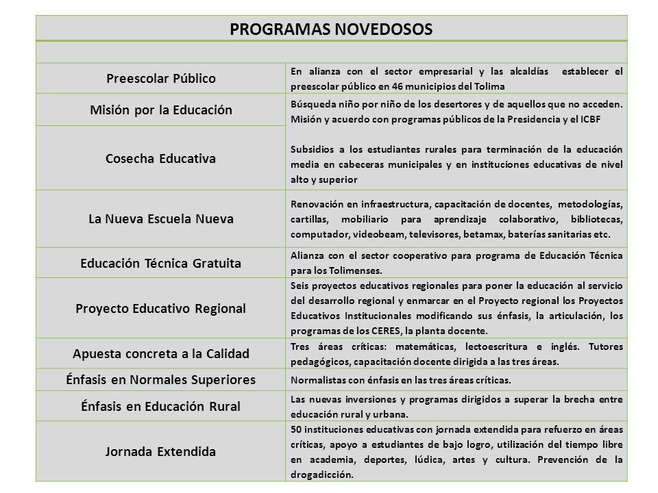 PROGRAMAS NOVEDOSOS Preescolar Público Misión por la Educación