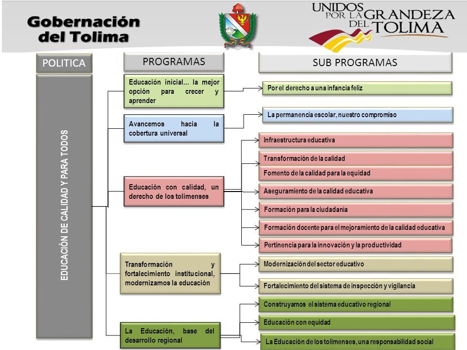 EDUCACIÓN DE CALIDAD Y PARA TODOS