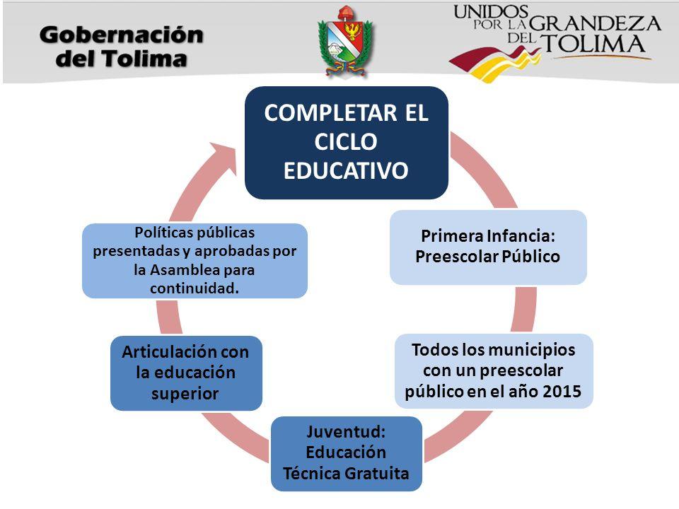 COMPLETAR EL CICLO EDUCATIVO