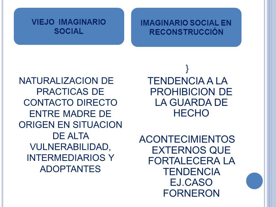 VIEJO IMAGINARIO SOCIAL IMAGINARIO SOCIAL EN RECONSTRUCCIÓN